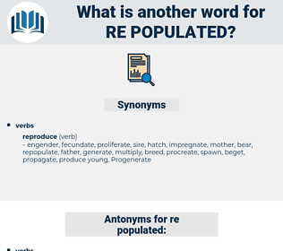 re populated, synonym re populated, another word for re populated, words like re populated, thesaurus re populated