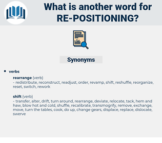 re positioning, synonym re positioning, another word for re positioning, words like re positioning, thesaurus re positioning