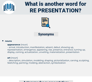 re presentation, synonym re presentation, another word for re presentation, words like re presentation, thesaurus re presentation