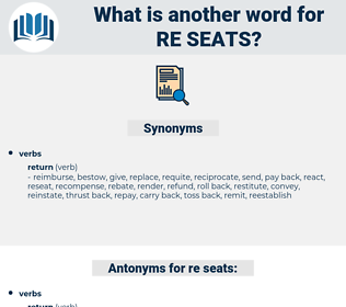 re-seats, synonym re-seats, another word for re-seats, words like re-seats, thesaurus re-seats