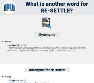 re settle, synonym re settle, another word for re settle, words like re settle, thesaurus re settle