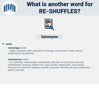 re shuffles, synonym re shuffles, another word for re shuffles, words like re shuffles, thesaurus re shuffles