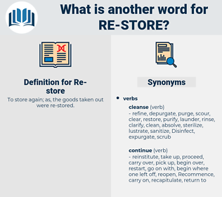 re store, synonym re store, another word for re store, words like re store, thesaurus re store