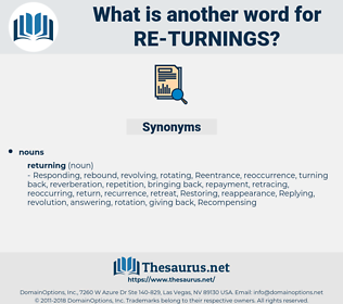 re turnings, synonym re turnings, another word for re turnings, words like re turnings, thesaurus re turnings