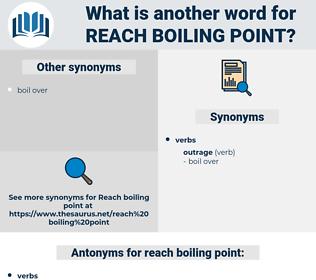 reach boiling point, synonym reach boiling point, another word for reach boiling point, words like reach boiling point, thesaurus reach boiling point