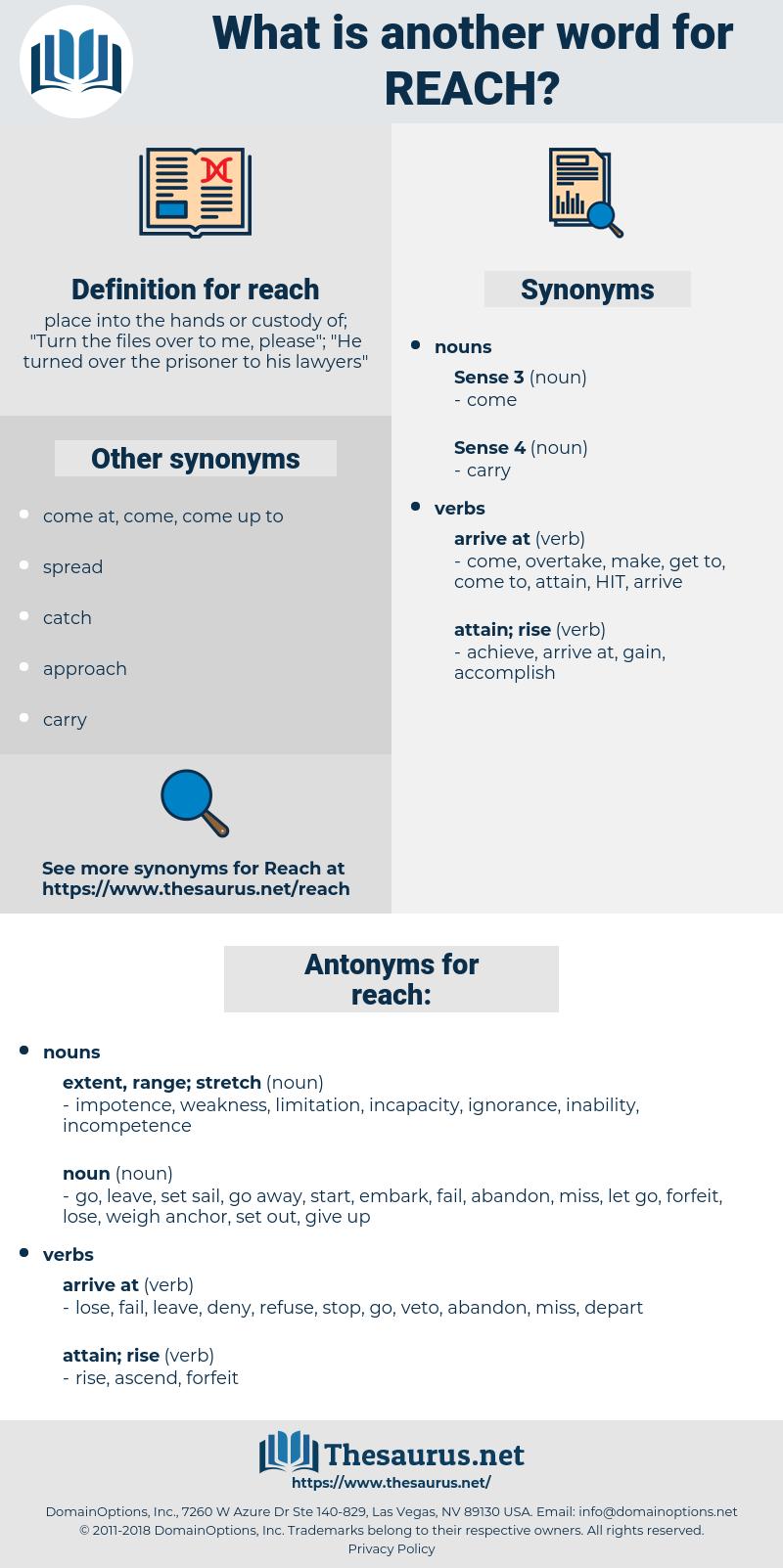 reach, synonym reach, another word for reach, words like reach, thesaurus reach