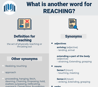 reaching, synonym reaching, another word for reaching, words like reaching, thesaurus reaching