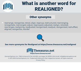 realigned, synonym realigned, another word for realigned, words like realigned, thesaurus realigned