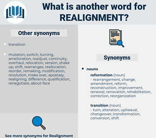 realignment, synonym realignment, another word for realignment, words like realignment, thesaurus realignment