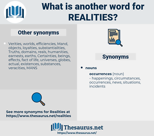 Realities, synonym Realities, another word for Realities, words like Realities, thesaurus Realities