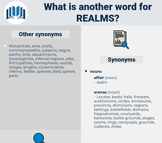 realms, synonym realms, another word for realms, words like realms, thesaurus realms