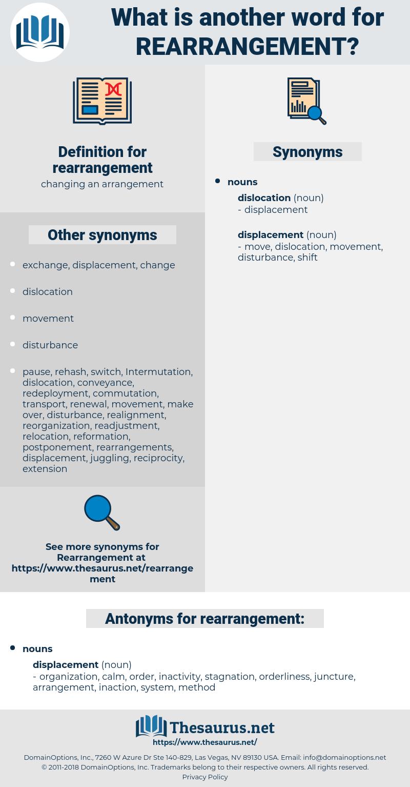 rearrangement, synonym rearrangement, another word for rearrangement, words like rearrangement, thesaurus rearrangement