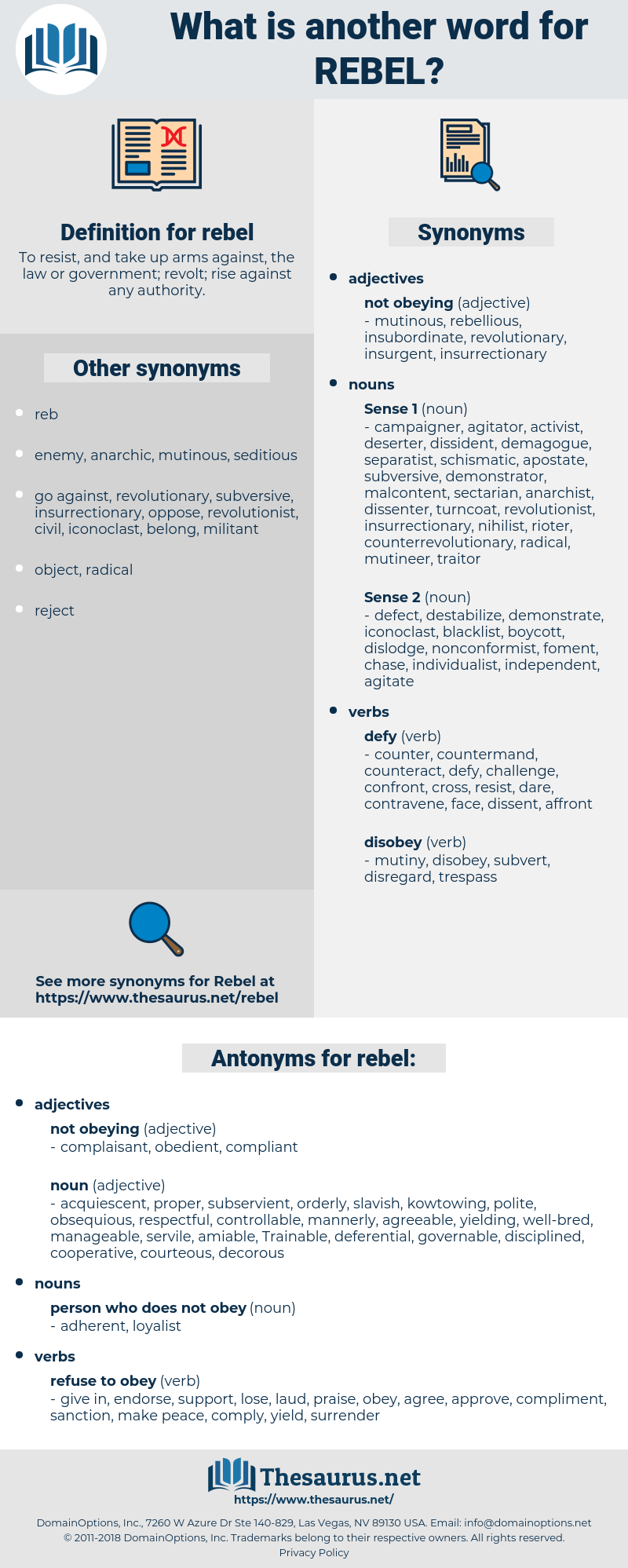 synonyms for rebel - thesaurus