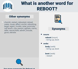 reboot, synonym reboot, another word for reboot, words like reboot, thesaurus reboot