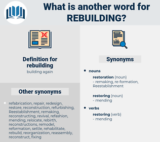 rebuilding, synonym rebuilding, another word for rebuilding, words like rebuilding, thesaurus rebuilding