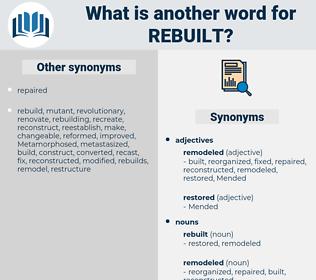 rebuilt, synonym rebuilt, another word for rebuilt, words like rebuilt, thesaurus rebuilt