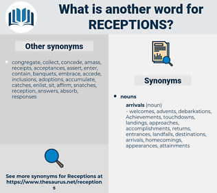 receptions, synonym receptions, another word for receptions, words like receptions, thesaurus receptions