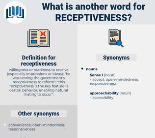 receptiveness, synonym receptiveness, another word for receptiveness, words like receptiveness, thesaurus receptiveness