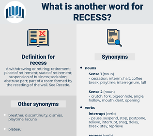 recess, synonym recess, another word for recess, words like recess, thesaurus recess