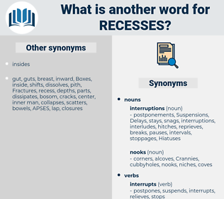 recesses, synonym recesses, another word for recesses, words like recesses, thesaurus recesses