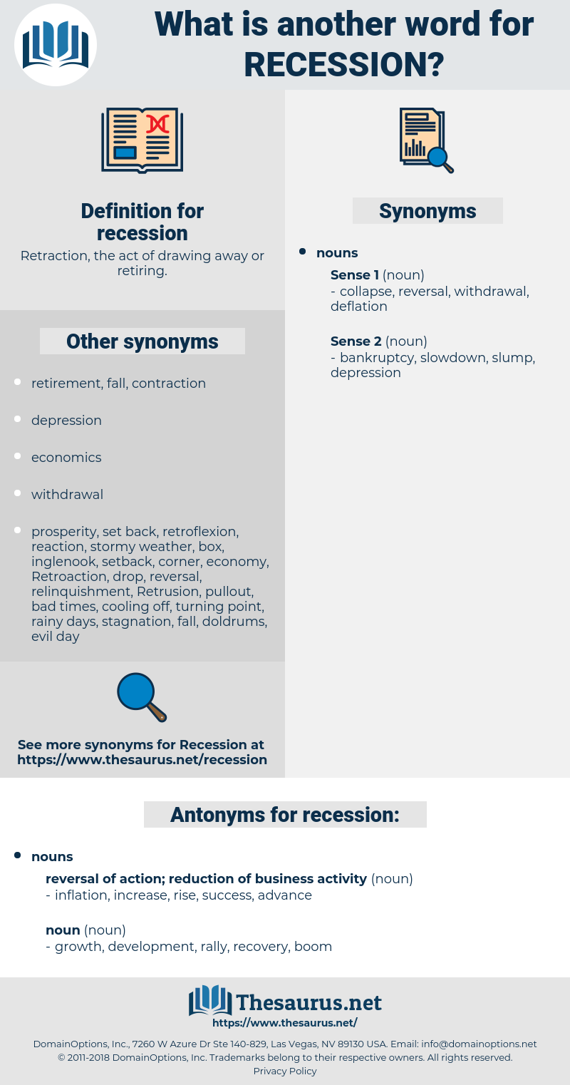 synonyms for recession - thesaurus