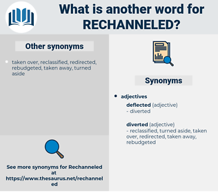 rechanneled, synonym rechanneled, another word for rechanneled, words like rechanneled, thesaurus rechanneled