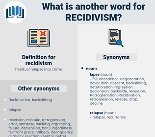 recidivism, synonym recidivism, another word for recidivism, words like recidivism, thesaurus recidivism