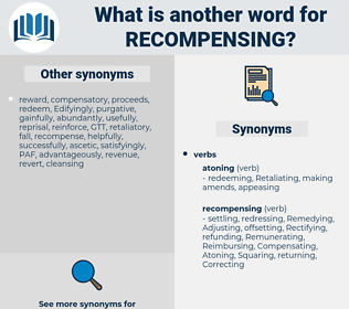 Recompensing, synonym Recompensing, another word for Recompensing, words like Recompensing, thesaurus Recompensing