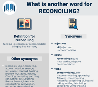 reconciling, synonym reconciling, another word for reconciling, words like reconciling, thesaurus reconciling