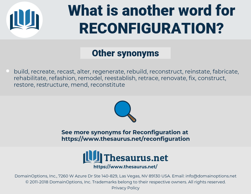 reconfiguration, synonym reconfiguration, another word for reconfiguration, words like reconfiguration, thesaurus reconfiguration