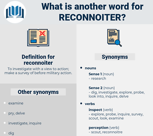 reconnoiter, synonym reconnoiter, another word for reconnoiter, words like reconnoiter, thesaurus reconnoiter