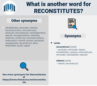 reconstitutes, synonym reconstitutes, another word for reconstitutes, words like reconstitutes, thesaurus reconstitutes