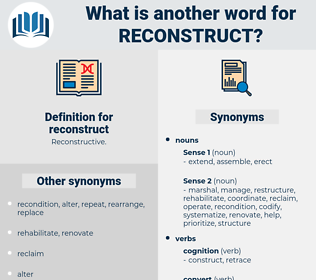 reconstruct, synonym reconstruct, another word for reconstruct, words like reconstruct, thesaurus reconstruct