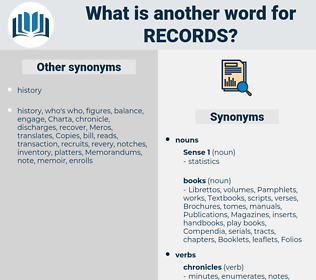 Records, synonym Records, another word for Records, words like Records, thesaurus Records