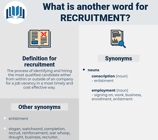 recruitment, synonym recruitment, another word for recruitment, words like recruitment, thesaurus recruitment