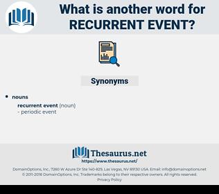 recurrent event, synonym recurrent event, another word for recurrent event, words like recurrent event, thesaurus recurrent event