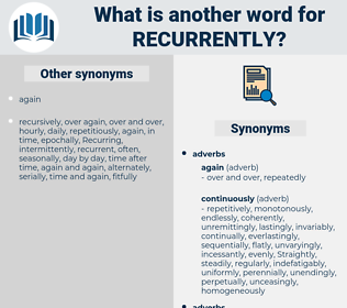 recurrently, synonym recurrently, another word for recurrently, words like recurrently, thesaurus recurrently