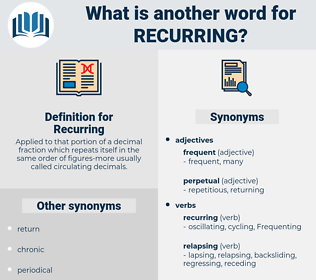 Recurring, synonym Recurring, another word for Recurring, words like Recurring, thesaurus Recurring