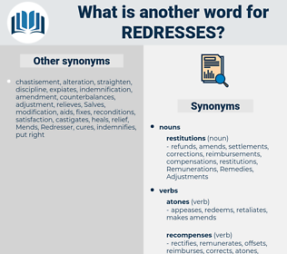 redresses, synonym redresses, another word for redresses, words like redresses, thesaurus redresses