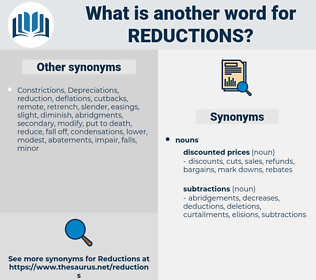 reductions, synonym reductions, another word for reductions, words like reductions, thesaurus reductions