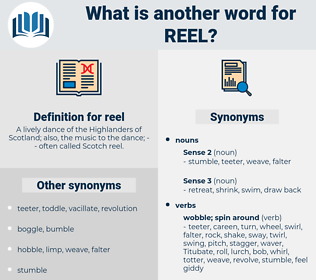 reel, synonym reel, another word for reel, words like reel, thesaurus reel