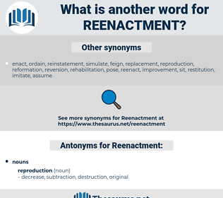 Reenactment, synonym Reenactment, another word for Reenactment, words like Reenactment, thesaurus Reenactment