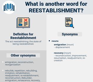 Reestablishment, synonym Reestablishment, another word for Reestablishment, words like Reestablishment, thesaurus Reestablishment