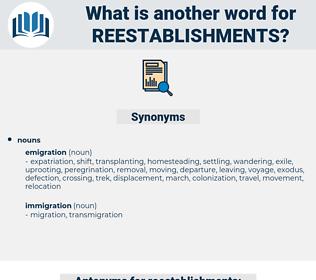 reestablishments, synonym reestablishments, another word for reestablishments, words like reestablishments, thesaurus reestablishments