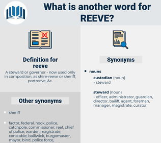 reeve, synonym reeve, another word for reeve, words like reeve, thesaurus reeve