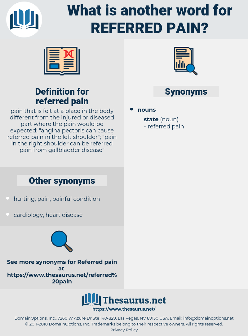 Synonyms for REFERRED PAIN - Thesaurus.net