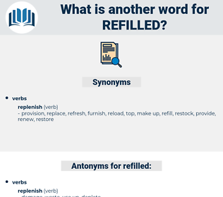 refilled, synonym refilled, another word for refilled, words like refilled, thesaurus refilled