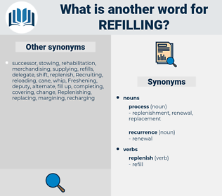 refilling, synonym refilling, another word for refilling, words like refilling, thesaurus refilling
