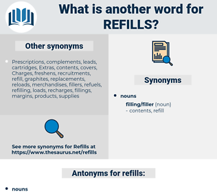 refills, synonym refills, another word for refills, words like refills, thesaurus refills