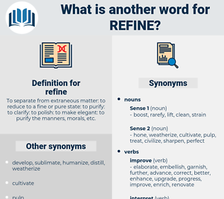refine, synonym refine, another word for refine, words like refine, thesaurus refine
